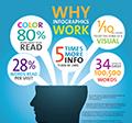 Infografikák készítése gyorsan, egyszerűen és ingyen