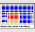 Programok kipróbálása és nyom nélküli törlése - egyszerűen, biztonságosan a Sandboxie-val